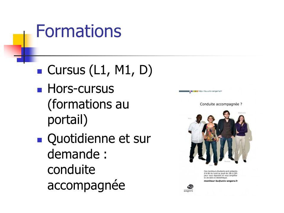 Formations Cursus (L1, M1, D) Hors-cursus (formations au portail) Quotidienne et sur demande : conduite accompagnée