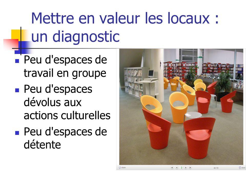 Mettre en valeur les locaux : un diagnostic Peu d espaces de travail en groupe Peu d espaces dévolus aux actions culturelles Peu d espaces de détente