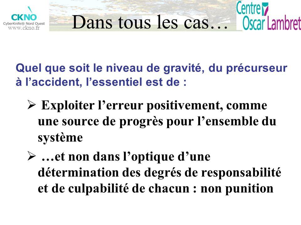 www.ckno.fr Dans tous les cas… Exploiter lerreur positivement, comme une source de progrès pour lensemble du système …et non dans loptique dune déterm