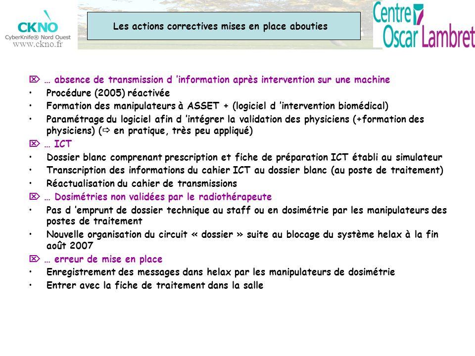 www.ckno.fr … absence de transmission d information après intervention sur une machine Procédure (2005) réactivée Formation des manipulateurs à ASSET