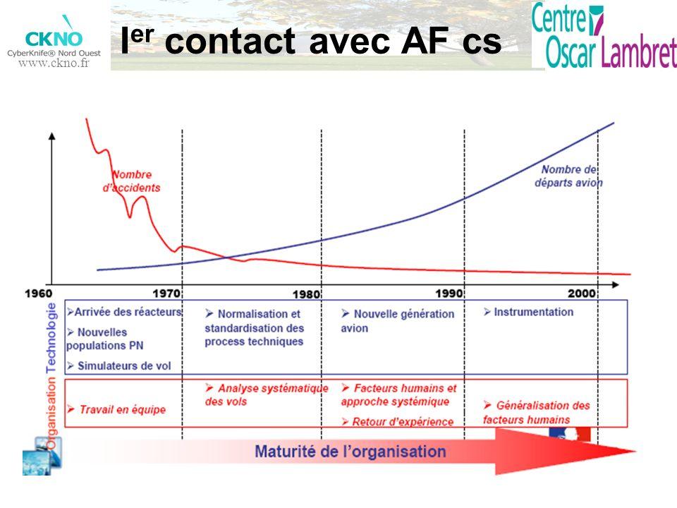 www.ckno.fr I er contact avec AF cs
