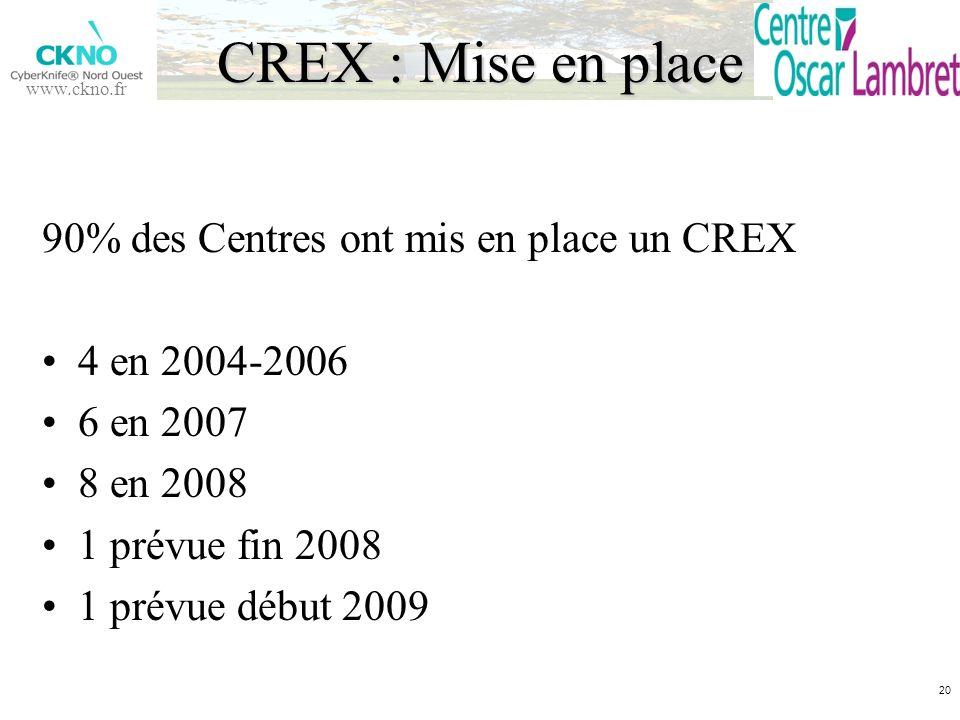 www.ckno.fr CREX : Mise en place 90% des Centres ont mis en place un CREX 4 en 2004-2006 6 en 2007 8 en 2008 1 prévue fin 2008 1 prévue début 2009 20