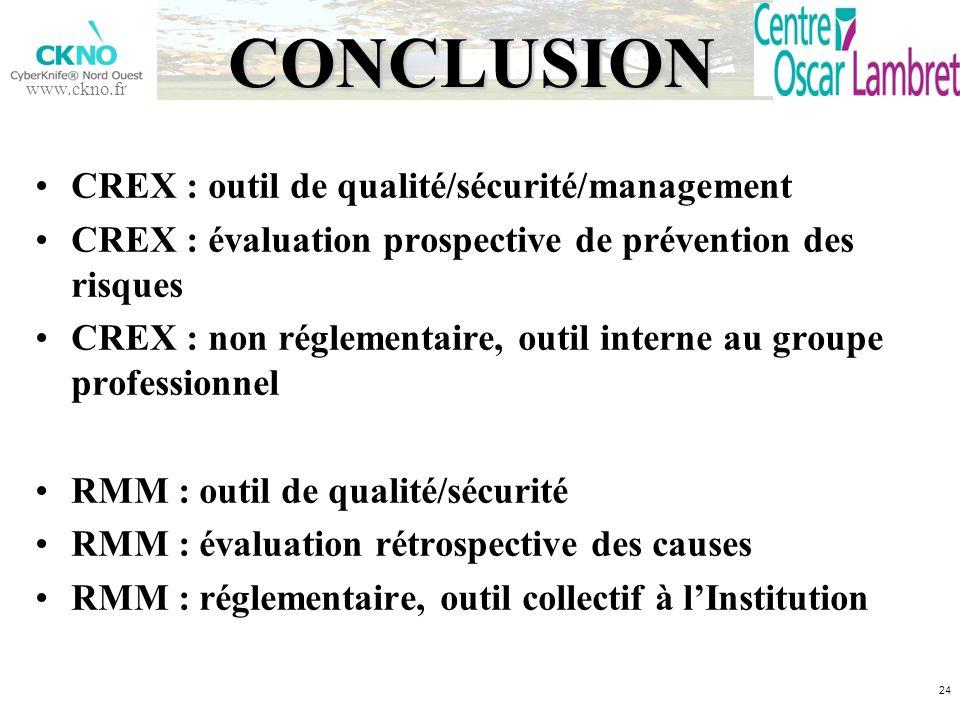www.ckno.frCONCLUSION CREX : outil de qualité/sécurité/management CREX : évaluation prospective de prévention des risques CREX : non réglementaire, ou