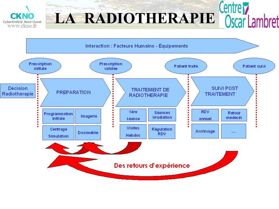 www.ckno.fr Résultats