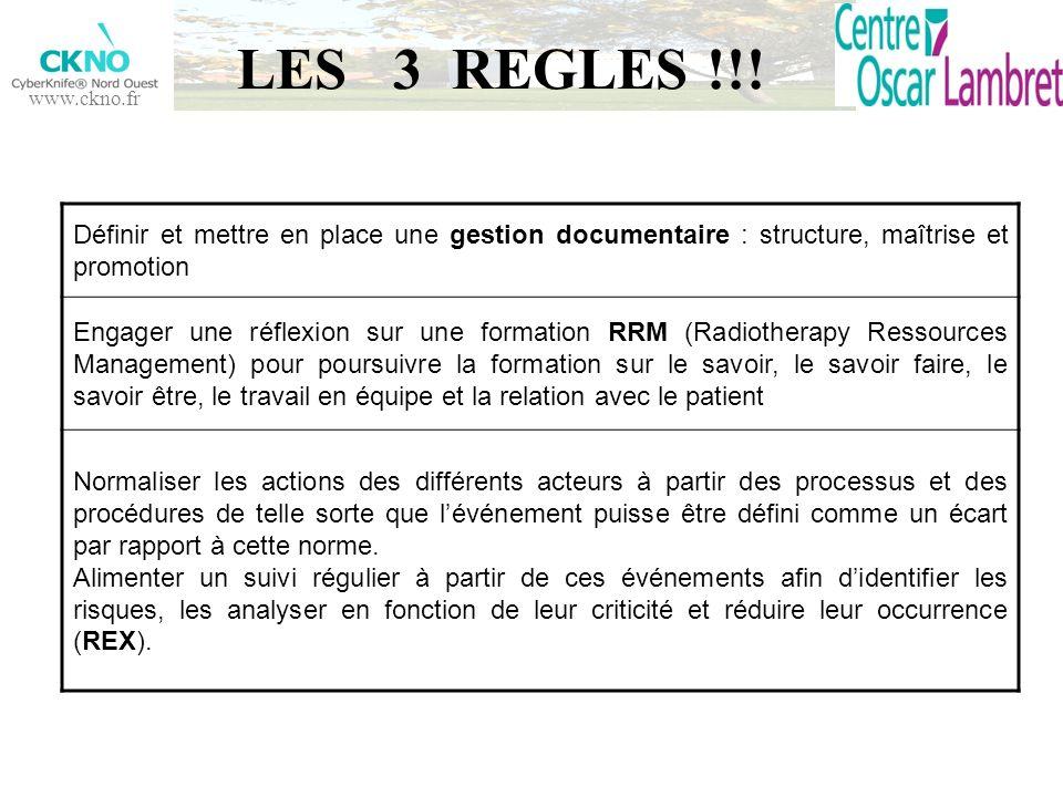 www.ckno.fr LES 3 REGLES !!! Définir et mettre en place une gestion documentaire : structure, maîtrise et promotion Engager une réflexion sur une form