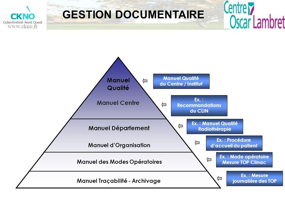 www.ckno.fr Le RRM Radiotherapy Resource Management CRM : Crew resource management Sensibilisation aux défaillances: Expérience de laérien Événements relevés dans les trois centres Prise en compte et réduction des événements
