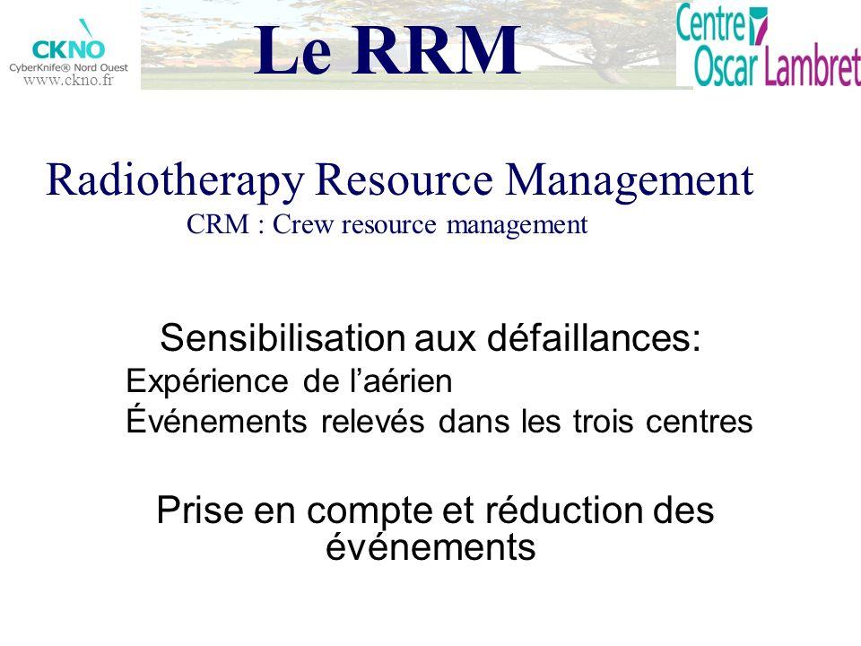 www.ckno.fr Le RRM Radiotherapy Resource Management CRM : Crew resource management Sensibilisation aux défaillances: Expérience de laérien Événements