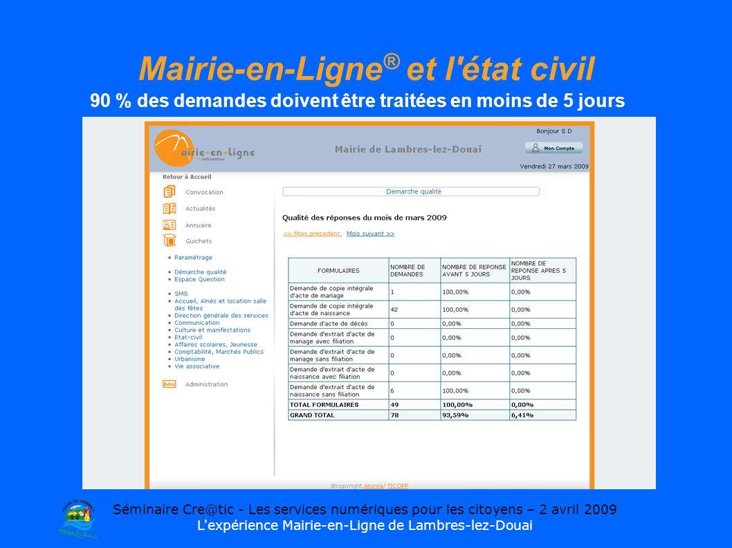 Séminaire Cre@tic - Les services numériques pour les citoyens – 2 avril 2009 L expérience Mairie-en-Ligne de Lambres-lez-Douai Mairie-en-Ligne ® et l état civil 90 % des demandes doivent être traitées en moins de 5 jours