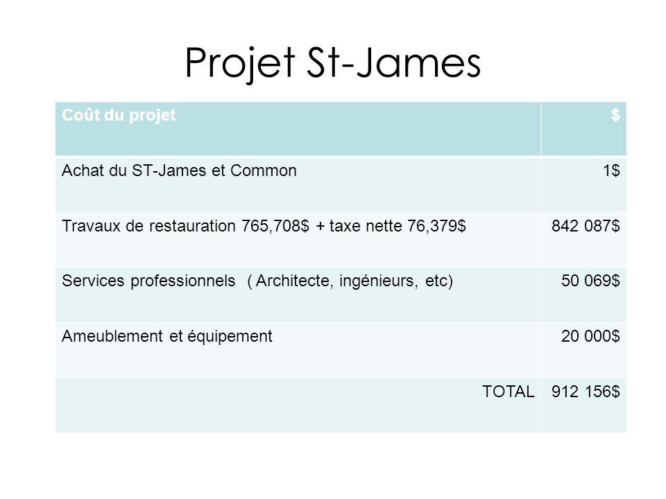 Projet St-James Coût du projet$ Achat du ST-James et Common1$ Travaux de restauration 765,708$ + taxe nette 76,379$842 087$ Services professionnels (