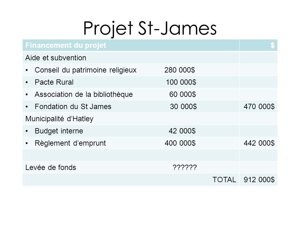 Projet St-James Financement du projet$ Aide et subvention470 000$ Municipalité dHatley Budget interne42 000$ Règlement demprunt200 000$ Levée de fonds100 000$ Rabais soumission vs estimé100 000$ TOTAL912 000$
