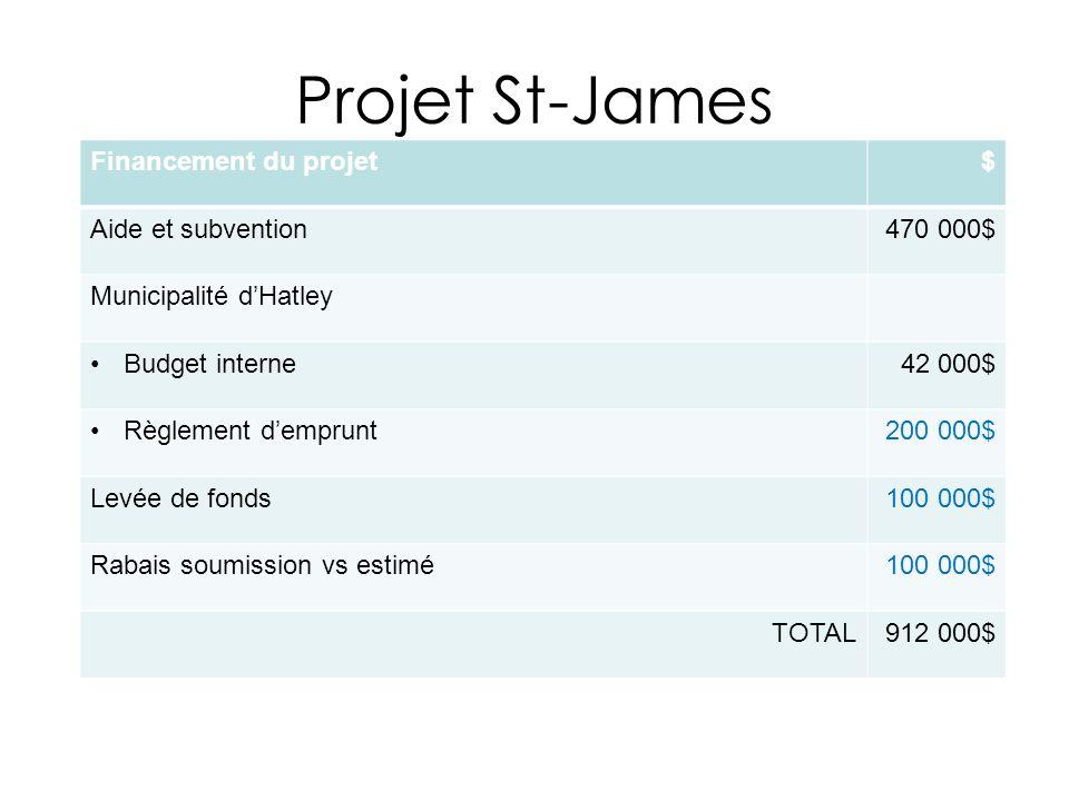 Projet St-James Financement du projet$ Aide et subvention470 000$ Municipalité dHatley Budget interne42 000$ Règlement demprunt200 000$ Levée de fonds