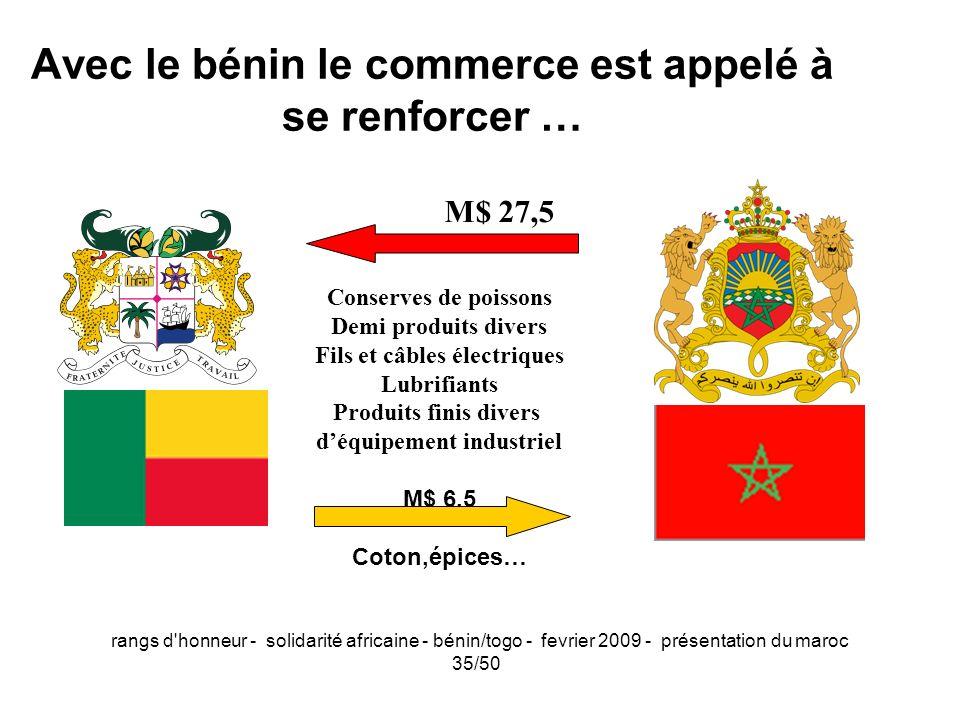 rangs d'honneur - solidarité africaine - bénin/togo - fevrier 2009 - présentation du maroc 35/50 M$ 27,5 Conserves de poissons Demi produits divers Fi
