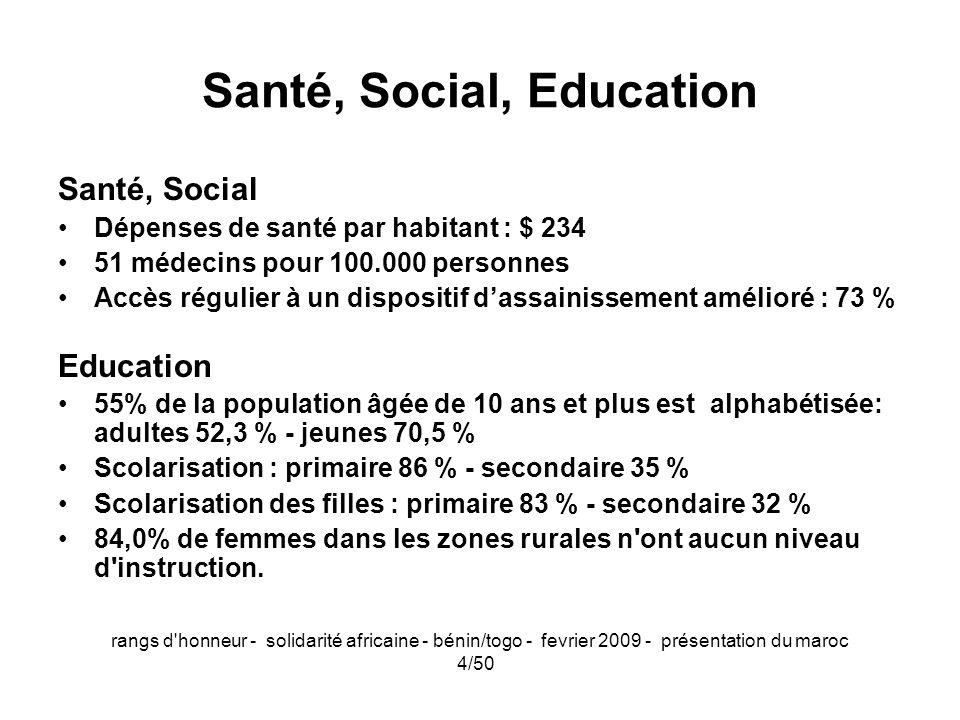 rangs d'honneur - solidarité africaine - bénin/togo - fevrier 2009 - présentation du maroc 4/50 Santé, Social, Education Santé, Social Dépenses de san