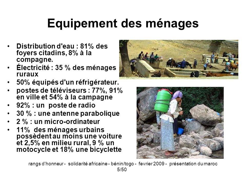rangs d'honneur - solidarité africaine - bénin/togo - fevrier 2009 - présentation du maroc 5/50 Equipement des ménages Distribution d'eau : 81% des fo