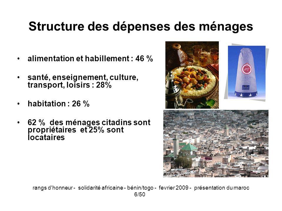 rangs d'honneur - solidarité africaine - bénin/togo - fevrier 2009 - présentation du maroc 6/50 Structure des dépenses des ménages alimentation et hab