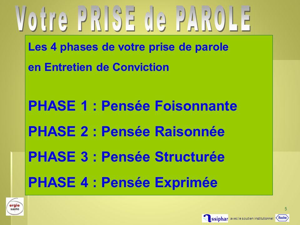 avec le soutien institutionnel 5 Les 4 phases de votre prise de parole en Entretien de Conviction PHASE 1 : Pensée Foisonnante PHASE 2 : Pensée Raisonnée PHASE 3 : Pensée Structurée PHASE 4 : Pensée Exprimée