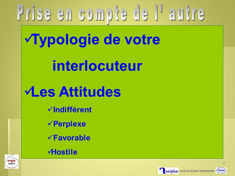 avec le soutien institutionnel 7 Typologie de votre interlocuteur Les Attitudes Indifférent Perplexe Favorable Hostile