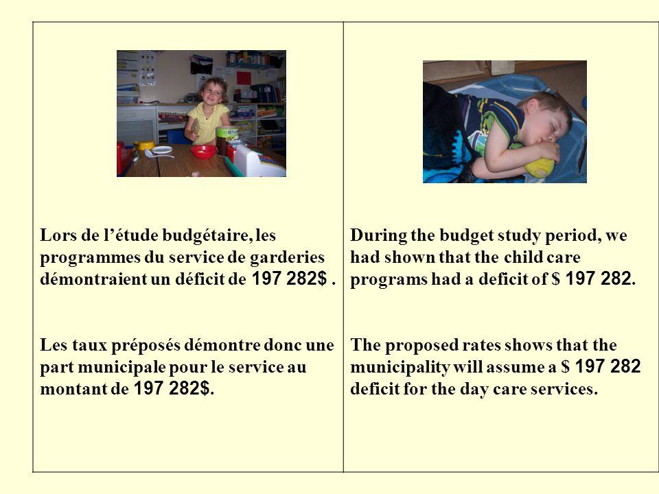 Lors de létude budgétaire, les programmes du service de garderies démontraient un déficit de 197 282$.