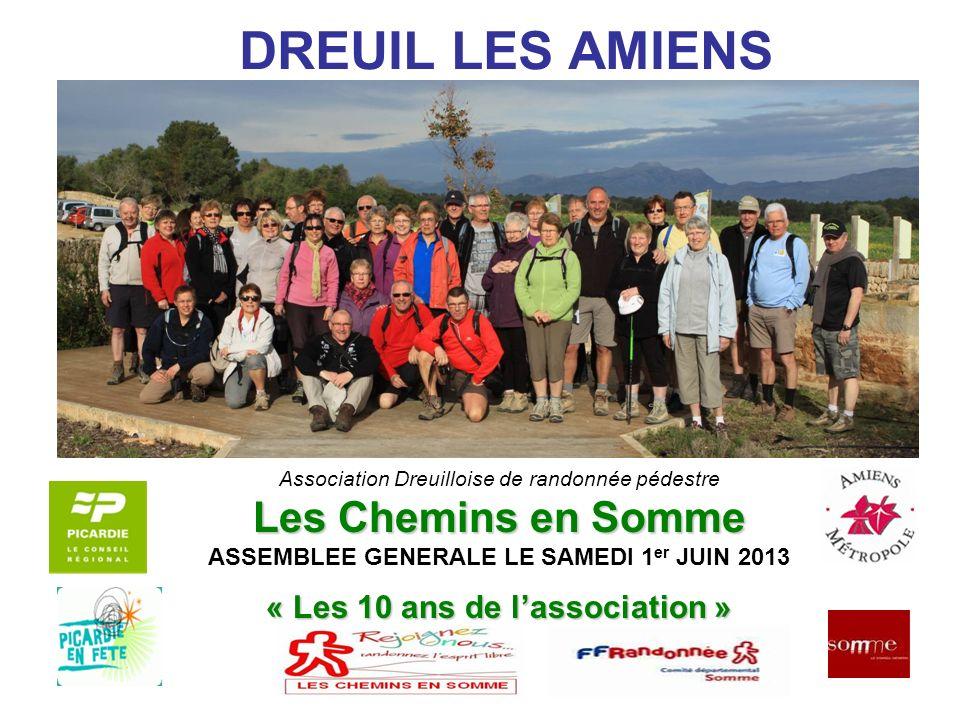 Association Dreuilloise de randonnée pédestre - Bilan administratif Association Dreuilloise de randonnée pédestre 51 randonnées Participation des Randonneurs : 4979 Marcheurs (4040 Marcheurs en 2010 / 2011) (3640 Marcheurs en 2010 / 2011) (3320 Marcheurs en 2009 / 2010) (2790 Marcheurs en 2008 / 2009) (2217 Marcheurs en 2007 / 2008) (1780 Marcheurs en 2006 / 2007) Hors participants Amiens Illuminée & Marathon : 2679 Marcheurs ( moyenne de 57 personnes par randonnée) Assemblée Générale 2013 les chemins en somme
