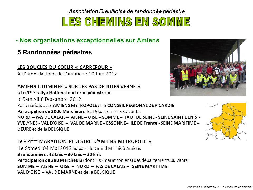Association Dreuilloise de randonnée pédestre - Nos organisations exceptionnelles sur Amiens 5 Randonnées pédestres LES BOUCLES DU COEUR « CARREFOUR »