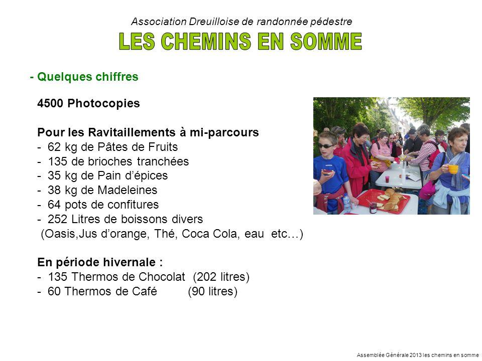 - Quelques chiffres Assemblée Générale 2013 les chemins en somme Association Dreuilloise de randonnée pédestre 4500 Photocopies Pour les Ravitaillemen