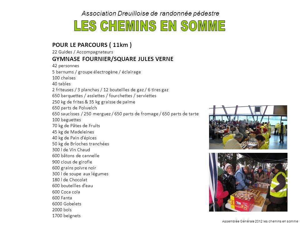 Assemblée Générale 2012 les chemins en somme Association Dreuilloise de randonnée pédestre POUR LE PARCOURS ( 11km ) 22 Guides / Accompagnateurs GYMNA