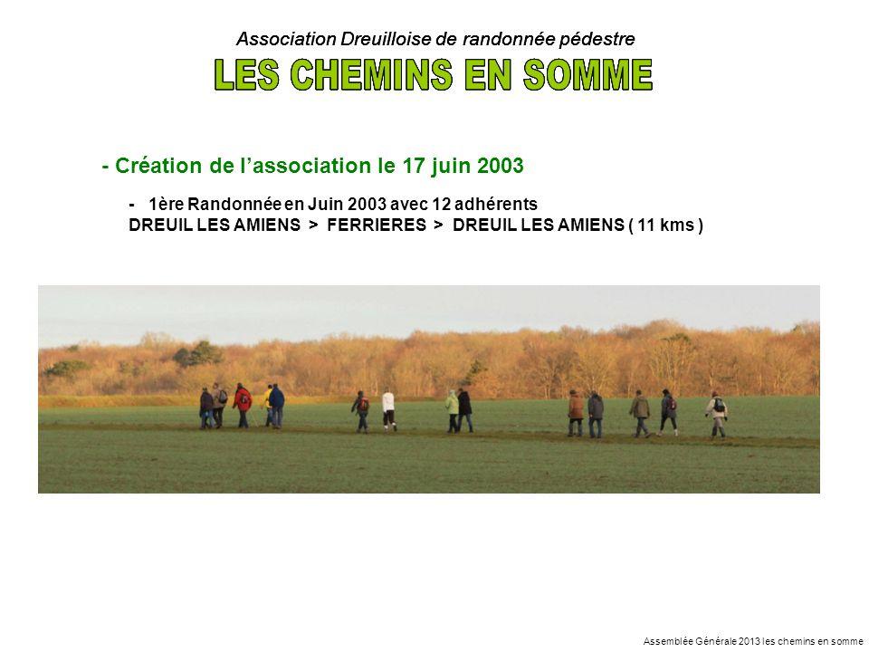 Association Dreuilloise de randonnée pédestre - 1ère Randonnée en Juin 2003 avec 12 adhérents DREUIL LES AMIENS > FERRIERES > DREUIL LES AMIENS ( 11 k