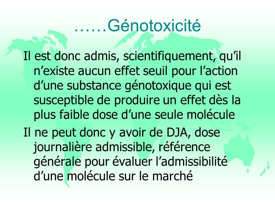 ……Génotoxicité Il est donc admis, scientifiquement, quil nexiste aucun effet seuil pour laction dune substance génotoxique qui est susceptible de prod