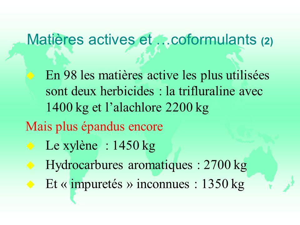 Matières actives et …coformulants (2) u En 98 les matières active les plus utilisées sont deux herbicides : la trifluraline avec 1400 kg et lalachlore