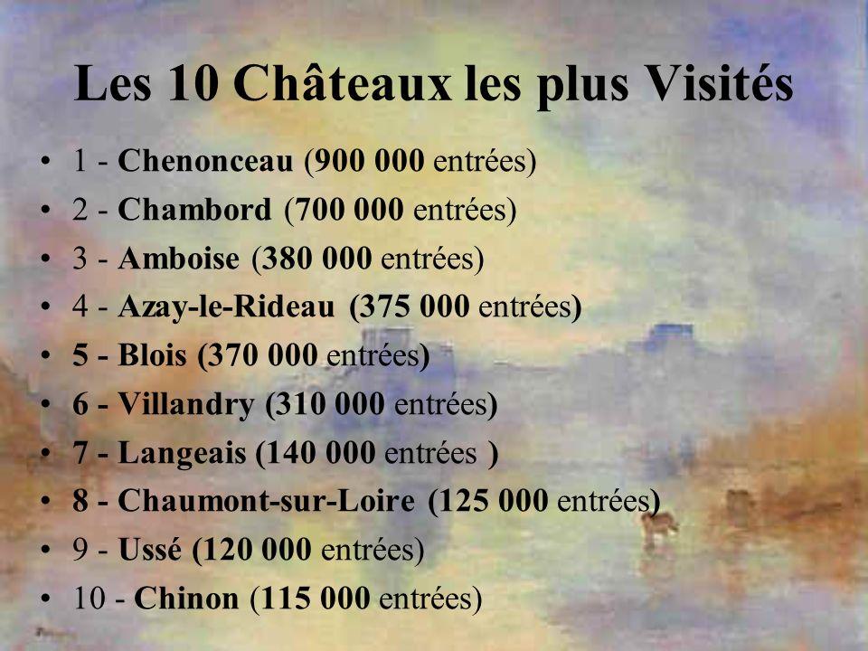 Les 10 Châteaux les plus Visités 1 - Chenonceau (900 000 entrées) 2 - Chambord (700 000 entrées) 3 - Amboise (380 000 entrées) 4 - Azay-le-Rideau (375