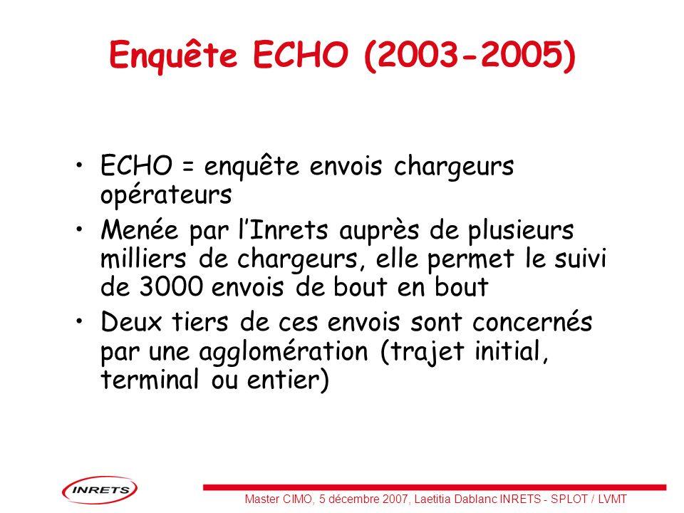 Master CIMO, 5 décembre 2007, Laetitia Dablanc INRETS - SPLOT / LVMT Enquête ECHO (2003-2005) ECHO = enquête envois chargeurs opérateurs Menée par lIn