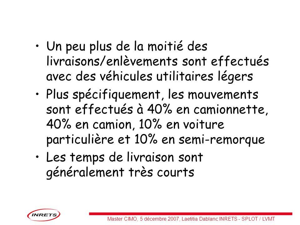 Un peu plus de la moitié des livraisons/enlèvements sont effectués avec des véhicules utilitaires légers Plus spécifiquement, les mouvements sont effe