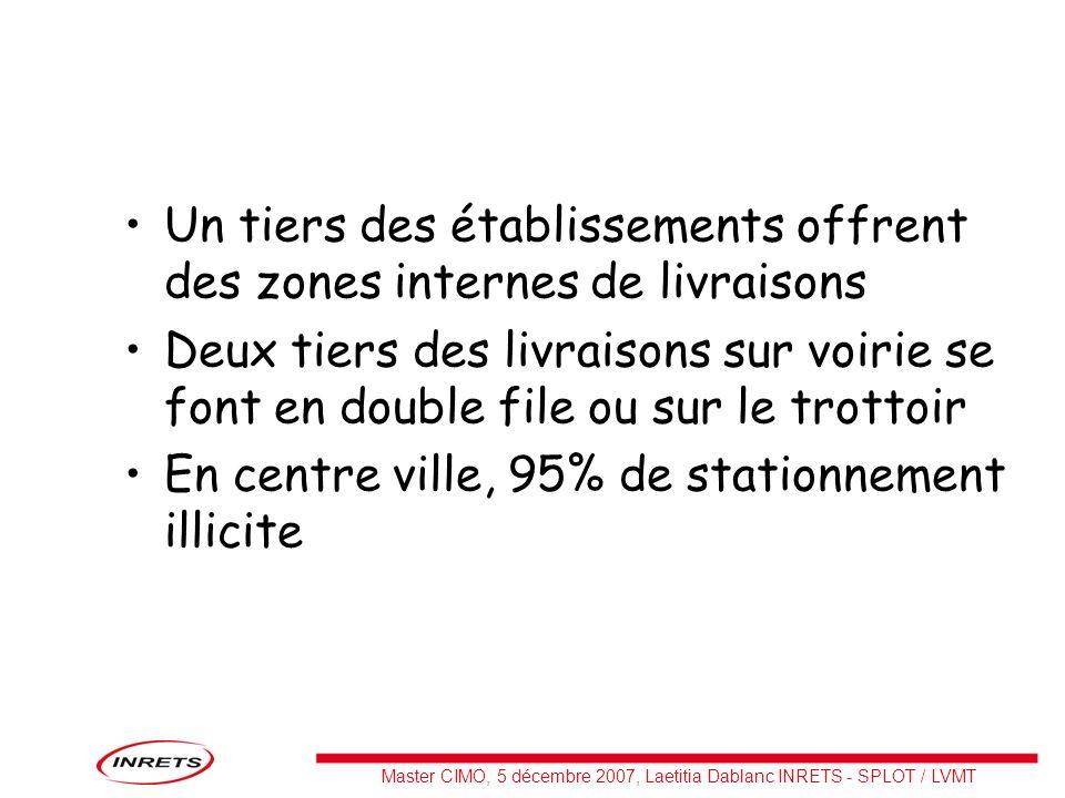 Un tiers des établissements offrent des zones internes de livraisons Deux tiers des livraisons sur voirie se font en double file ou sur le trottoir En