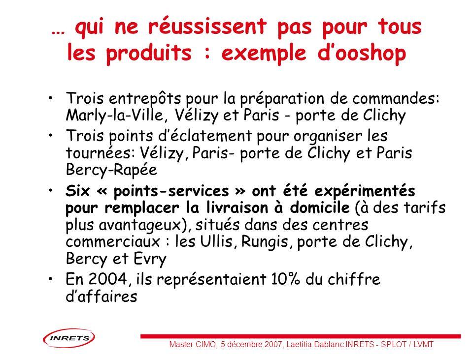 Master CIMO, 5 décembre 2007, Laetitia Dablanc INRETS - SPLOT / LVMT … qui ne réussissent pas pour tous les produits : exemple dooshop Trois entrepôts