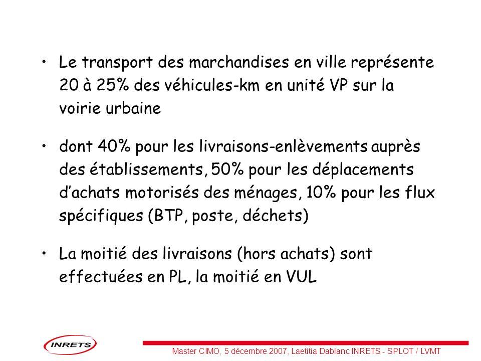 Master CIMO, 5 décembre 2007, Laetitia Dablanc INRETS - SPLOT / LVMT Bilan de lELP Bordeaux Espace de livraison de proximité : un espace de voirie dédié aux livraisons avec deux agents daccueil et des engins de manutention à disposition des livreurs gains de 660 gep et 845 g de CO2 par arrêt (soit 40 kg de CO2 par jour) – 2 livraisons en moyenne par arrêt 420 g CO2 évités par livraison