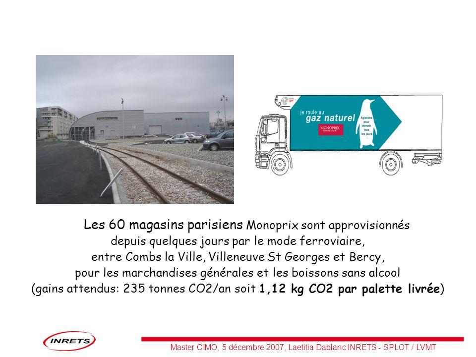 Master CIMO, 5 décembre 2007, Laetitia Dablanc INRETS - SPLOT / LVMT Les 60 magasins parisiens Monoprix sont approvisionnés depuis quelques jours par