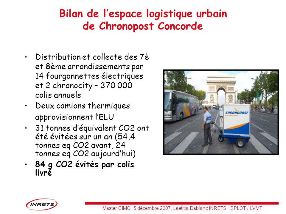 Master CIMO, 5 décembre 2007, Laetitia Dablanc INRETS - SPLOT / LVMT Bilan de lespace logistique urbain de Chronopost Concorde Distribution et collect