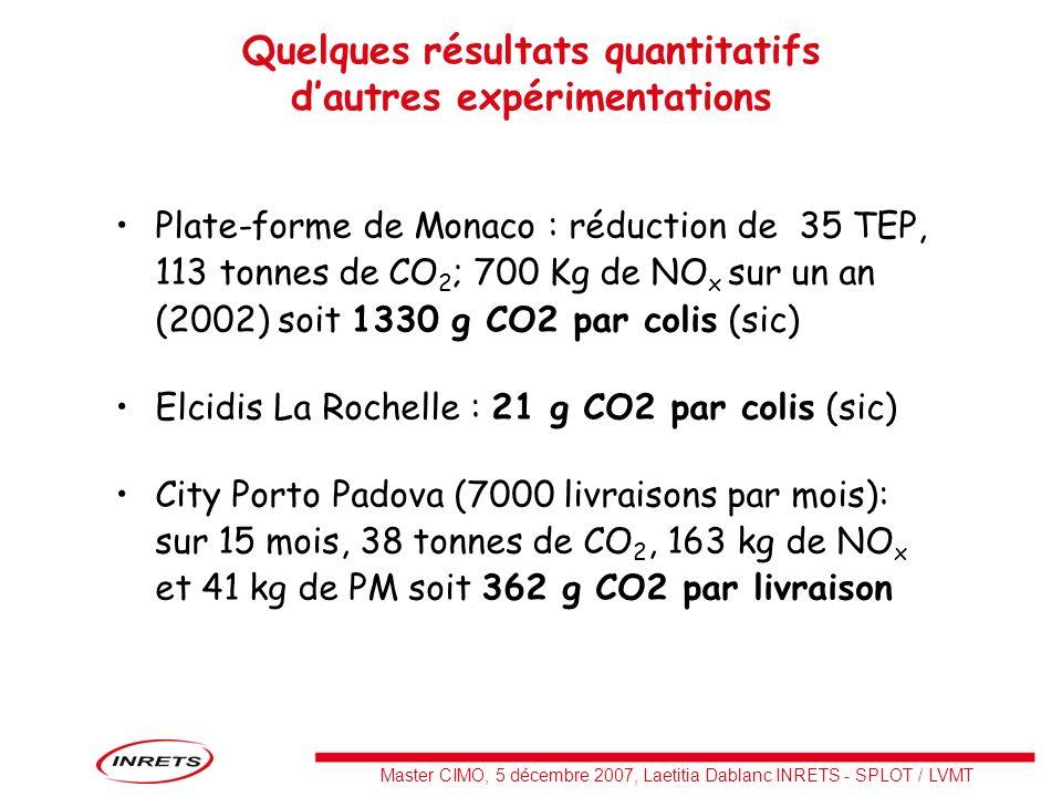 Master CIMO, 5 décembre 2007, Laetitia Dablanc INRETS - SPLOT / LVMT Quelques résultats quantitatifs dautres expérimentations Plate-forme de Monaco :