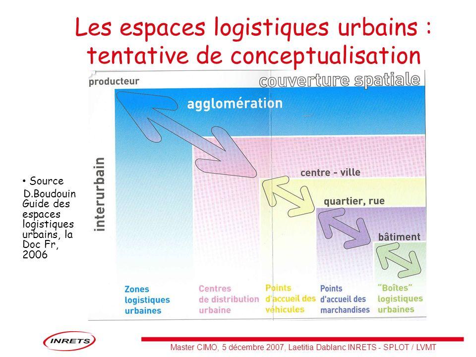 Master CIMO, 5 décembre 2007, Laetitia Dablanc INRETS - SPLOT / LVMT Les espaces logistiques urbains : tentative de conceptualisation Source D.Boudoui