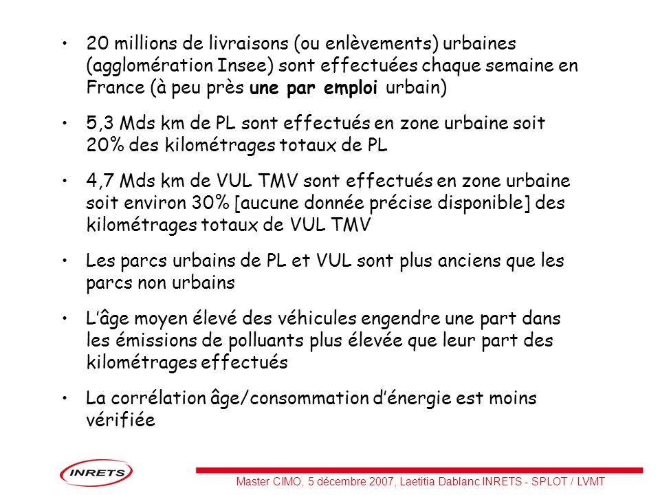 Master CIMO, 5 décembre 2007, Laetitia Dablanc INRETS - SPLOT / LVMT Quelques résultats quantitatifs dautres expérimentations Plate-forme de Monaco : réduction de 35 TEP, 113 tonnes de CO 2 ; 700 Kg de NO x sur un an (2002) soit 1330 g CO2 par colis (sic) Elcidis La Rochelle : 21 g CO2 par colis (sic) City Porto Padova (7000 livraisons par mois): sur 15 mois, 38 tonnes de CO 2, 163 kg de NO x et 41 kg de PM soit 362 g CO2 par livraison