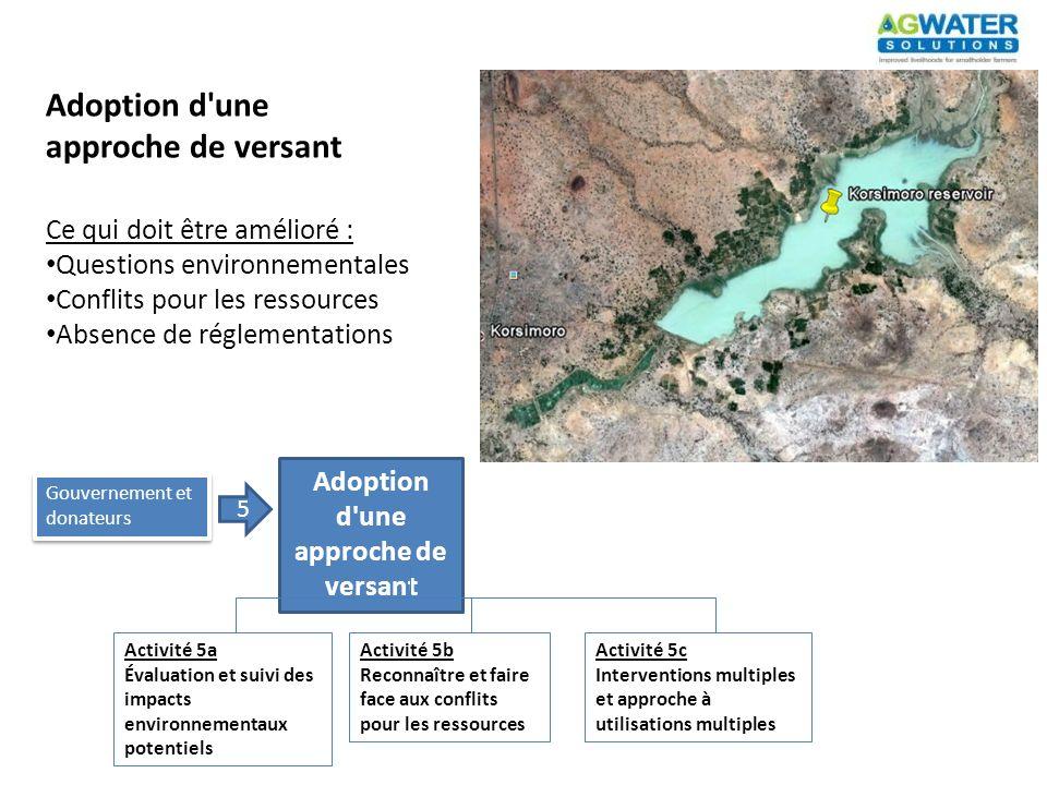 Adoption d'une approche de versant 5 Gouvernement et donateurs Activité 5a Évaluation et suivi des impacts environnementaux potentiels Activité 5b Rec