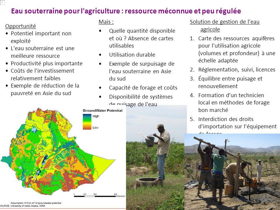 Opportunité Potentiel important non exploité L'eau souterraine est une meilleure ressource Productivité plus importante Coûts de l'investissement rela