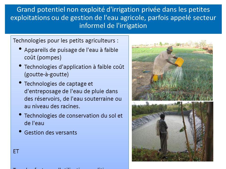 Technologies pour les petits agriculteurs : Appareils de puisage de l'eau à faible coût (pompes) Technologies d'application à faible coût (goutte-à-go
