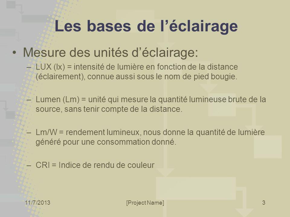 11/7/2013[Project Name] Les bases de léclairage Mesure des unités déclairage: –LUX (lx) = intensité de lumière en fonction de la distance (éclairement