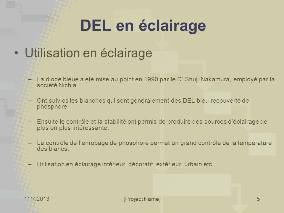11/7/2013[Project Name]5 DEL en éclairage Utilisation en éclairage –La diode bleue a été mise au point en 1990 par le D r Shuji Nakamura, employé par