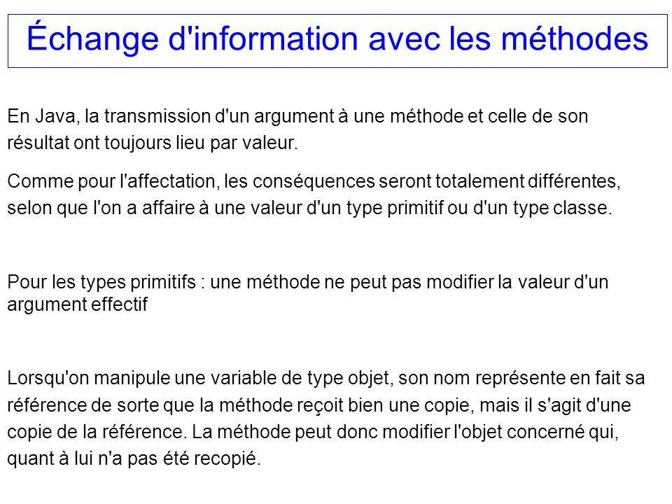 Échange d'information avec les méthodes En Java, la transmission d'un argument à une méthode et celle de son résultat ont toujours lieu par valeur. Co