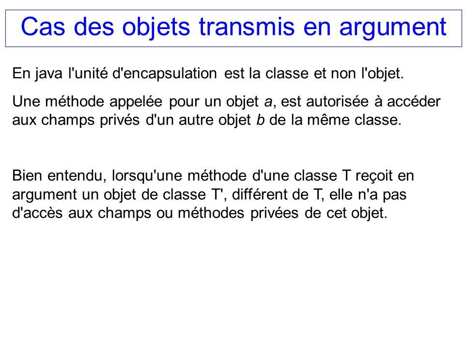 Cas des objets transmis en argument En java l'unité d'encapsulation est la classe et non l'objet. Une méthode appelée pour un objet a, est autorisée à