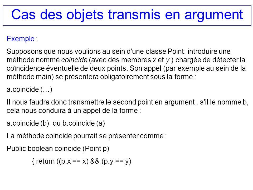 Cas des objets transmis en argument Exemple : Supposons que nous voulions au sein d'une classe Point, introduire une méthode nommé coincide (avec des
