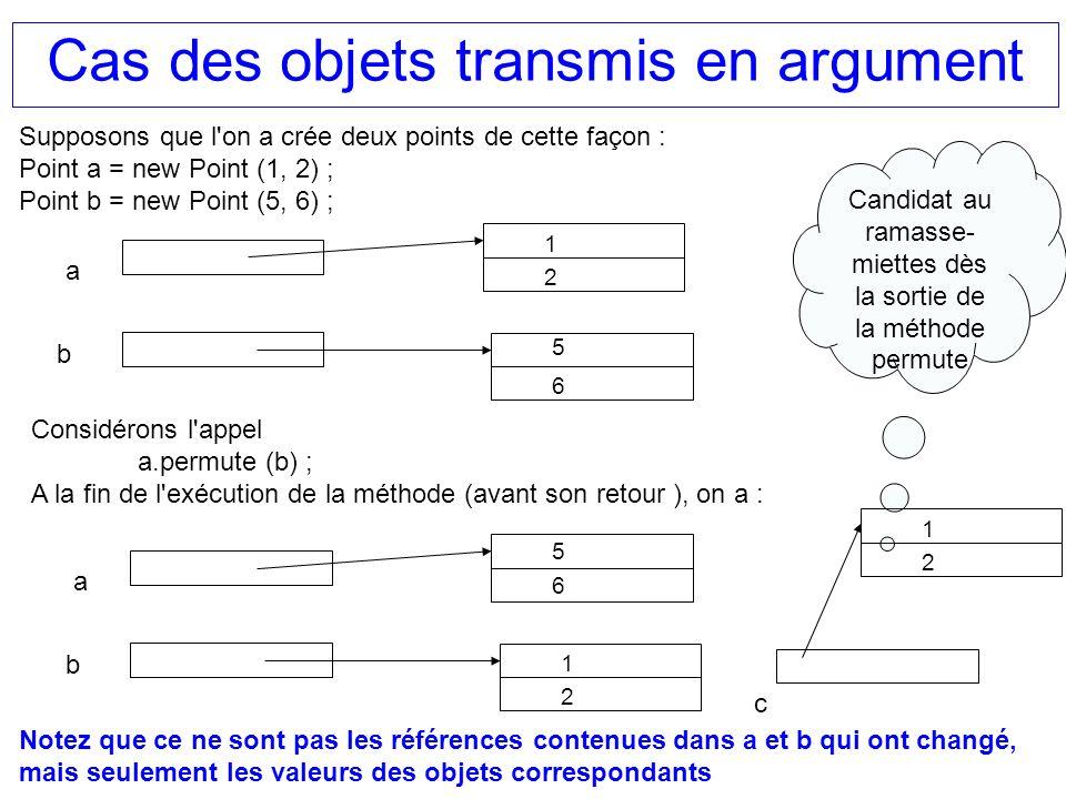Cas des objets transmis en argument Supposons que l'on a crée deux points de cette façon : Point a = new Point (1, 2) ; Point b = new Point (5, 6) ; a