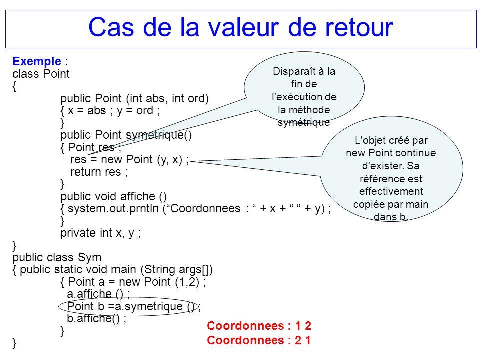 Cas de la valeur de retour Exemple : class Point { public Point (int abs, int ord) { x = abs ; y = ord ; } public Point symetrique() { Point res ; res